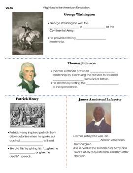 American Revolution Notes - VS.5b Virginians