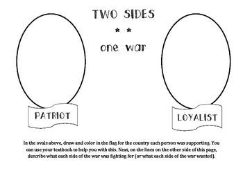 American Revolution - Patriot vs. Loyalist