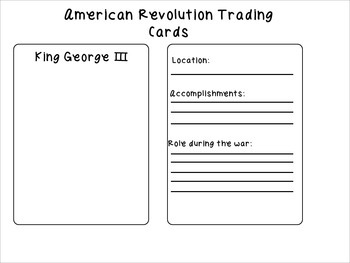 American Revolution People-  SS4H4D