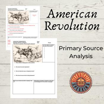 American Revolution - Declaration of Independence: Politic