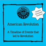 American Revolution:  PowerPoint, Note Guide, and Illustrated Timeline
