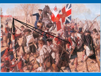 American Revolution PowerPoint with  Simplified Vocabulary