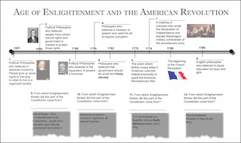 American Revolution PowerPoint with Lecture Notes + Timeline Review(W.History)