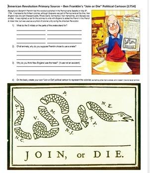 American Revolution Primary Source: Ben Franklin Political Cartoon w/ guiding Qs