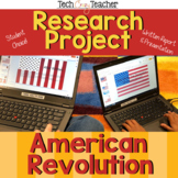 American Revolution Research Project and Presentation