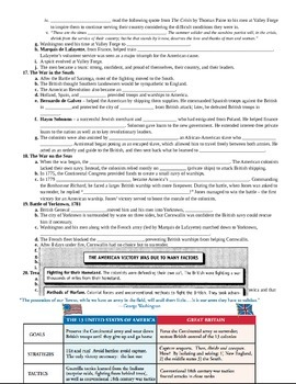 US History 8 American Revolution/ Revolutionary War PowerPoint NOTES