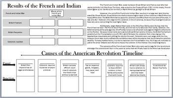 American Revolution STAAR Review