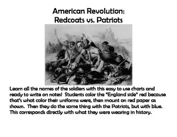 American Revolution Soldier Vocabulary