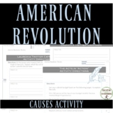 American Revolution Activity Causes Stamp Act Sugar Act fo