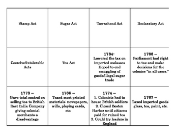American Revolution - Taxes Matching/Memory Game
