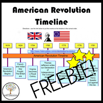 photograph regarding Revolutionary War Timeline Printable identify American Revolution Timeline Worksheets Instruction Products