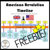 American Revolution Timeline   Inspiration Template and Sample