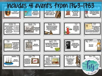 graphic about Printable Timelines identify American Revolution Timeline Printable