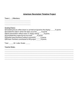 American Revolution Timeline Project