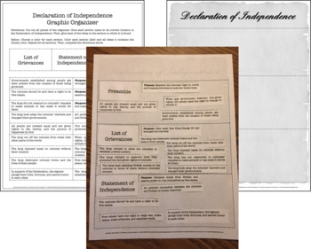 American Revolution: To Declare or Not to Declare PowerPoint