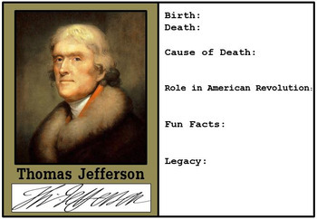 Google Drive - American Revolution Biography Cards to Create