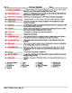American Revolution US History Vocabulary Worksheet Collection