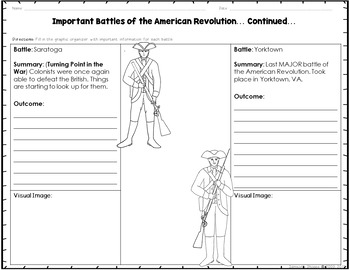 American Revolution Nonfiction Articles and  Unit