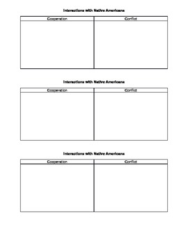 American Revolution Unit Notes to go with PowerPoint