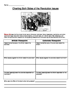 American Revolution - Unit One - Stamp Act to Boston Tea Party