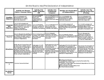 American Revolution Unit and Project Curriculum Guide