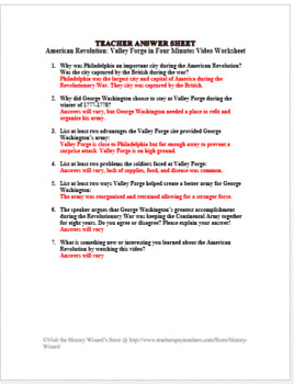 American Revolution: Valley Forge in Four Minutes Video Worksheet