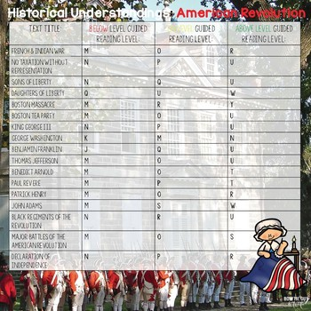 American Revolution Volume 1 Passages in Paperless Format for Google/Digital Use