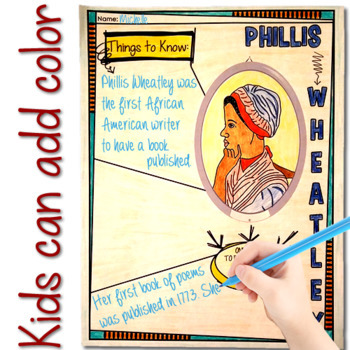 American Revolution WOMEN Powerpoint Posters & Doodle Notes