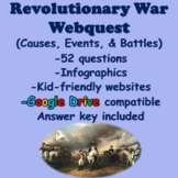 Revolutionary War Webquest (Causes, Events, and Battles)