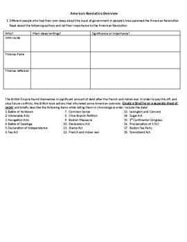 American Revolution Worksheet & Timeline