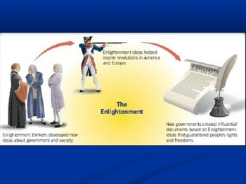 American Revolution (compared to Enlightenment!) Unit, Activity.  History 101