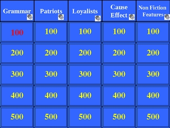 American Revolution/Grammar Jeopardy