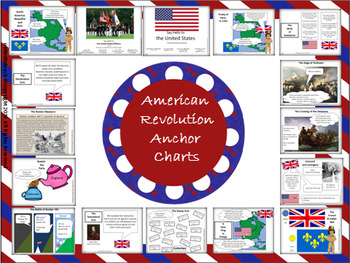 American Revolutionary War Anchor Charts