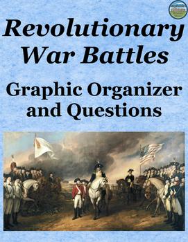 Revolutionary War Battles Chart