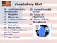 American Revolutionary War - Consequences - Unit Vocabulary Exercise