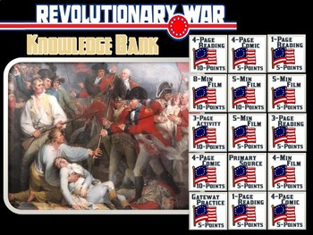 American Revolutionary War Part One (1774 to 78) Digital Knowledge Bank