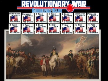 American Revolutionary War Part Two (1777 to 1783) Digital Knowledge Bank