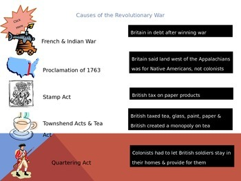 American Revolutionary War PowerPoint Interactive Slide Show