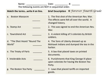 American Revolutionary War Study Guide and quizzes