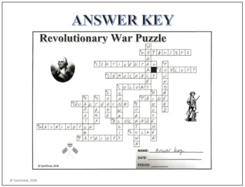 American Revolutionary War Terminology Crossword Puzzle Activity Worksheet