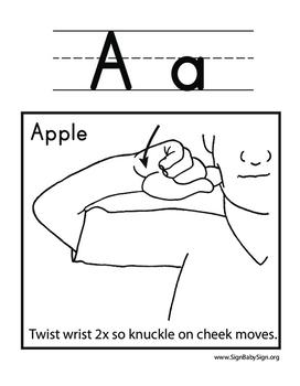 American Sign Language ABC Wall Charts, Alphabet handwriting ASL