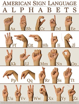 American Sign Language (ASL) Alphabet (ABC) Poster - 18x24