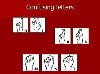 American Sign Language (ASL) Fingerspelling Lesson