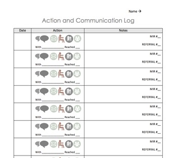 American Sign Language (ASL) Level 1 - first three lessons and materials