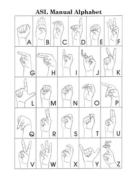 graphic about Asl Alphabet Printable identify American Indicator Language (ASL) Guide Alphabet Worksheet by way of