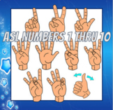 American Sign Language (ASL) Numbers 1 - 10