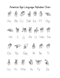 American Sign Language Alphabet Chart