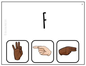 American Sign Language Alphabet & Emotions Digital Activities