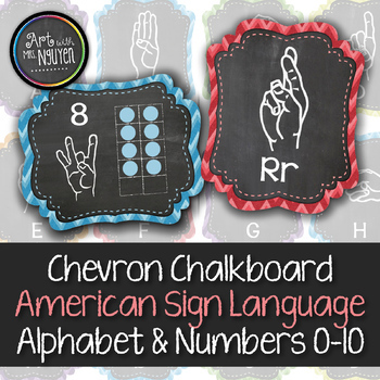 American Sign Language Alphabet and Numbers Posters