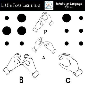 British Sign Language (BSL) and Braille Clip Art